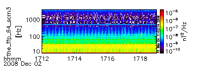 FFT data from Themis E, 2008-12-02 at 17:12.